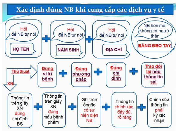 NHAN_DIEN_BN